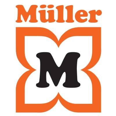 Müller Drogéria Magyarország